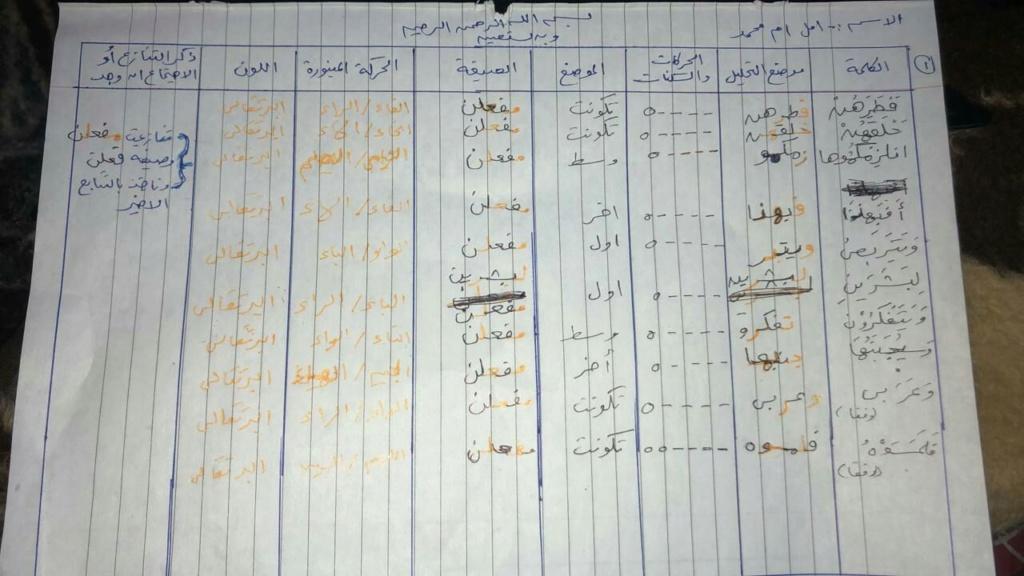 الواجب الثامن / الدورة الخامسة - صفحة 3 Aa_a_a21