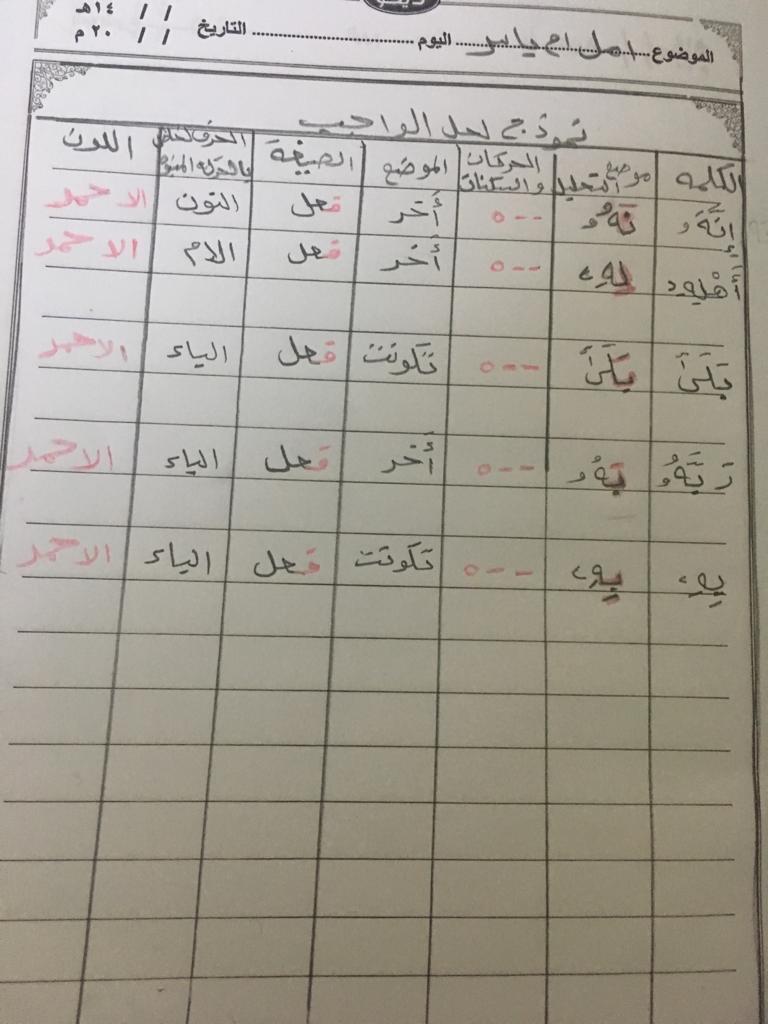 الواجب الأول / الدورة السادسة  - صفحة 2 Aa_a_o23