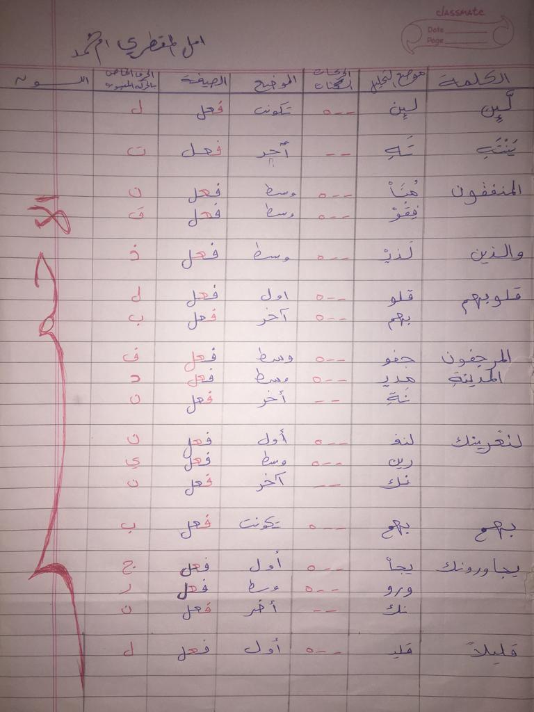 الواجب الثاني/ الدورة الخامسة - صفحة 7 Aa_aaa11