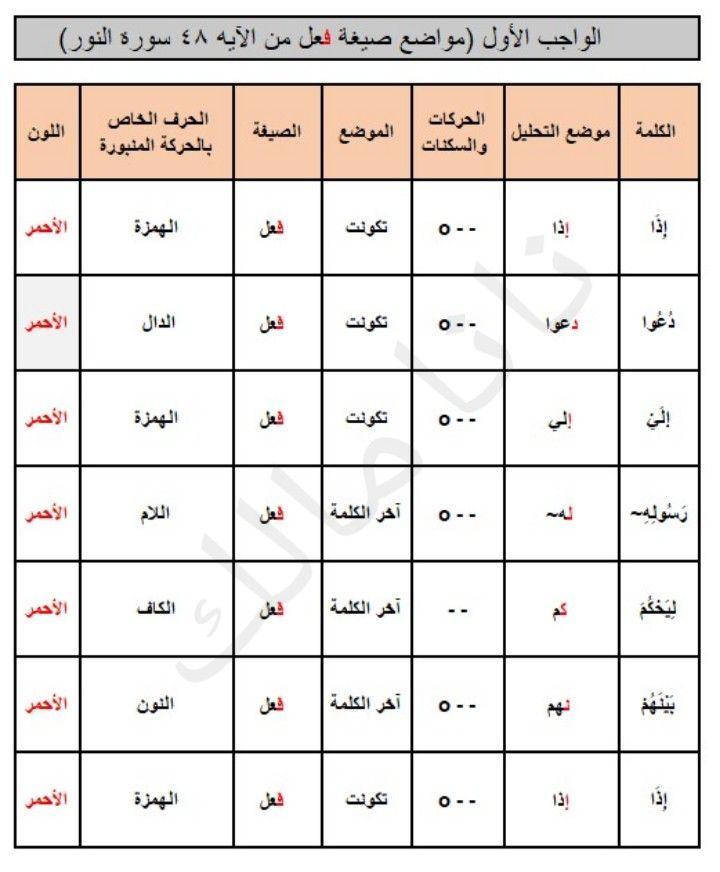 الواجب الأول / الدورة السابعة - صفحة 5 Aa_aaa20