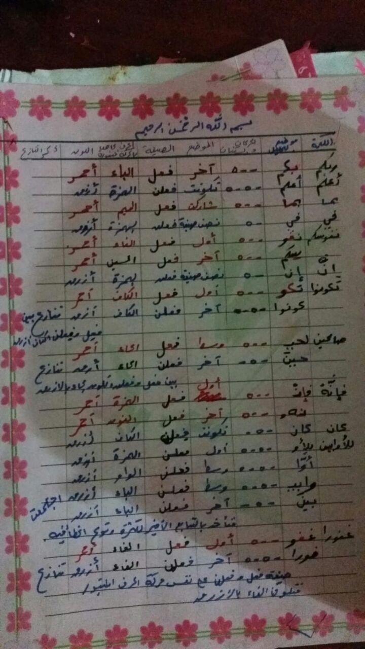 الواجب الرابع / الدورة السابعة  - صفحة 4 Aa_aao14