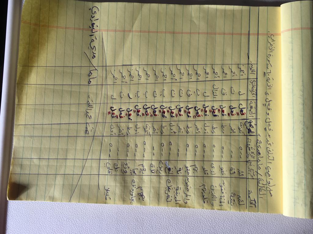 الواجب الثاني/ الدورة الخامسة - صفحة 5 Aa_aco16