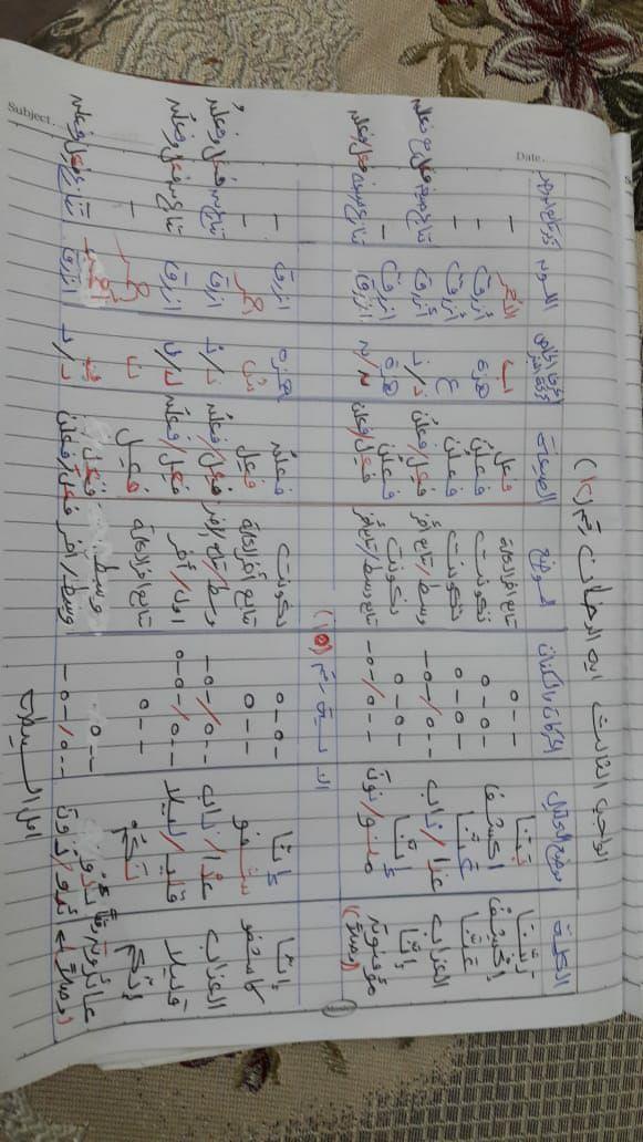 الواجب الثالث / الدورة السابعة - صفحة 3 Aa_aoc10