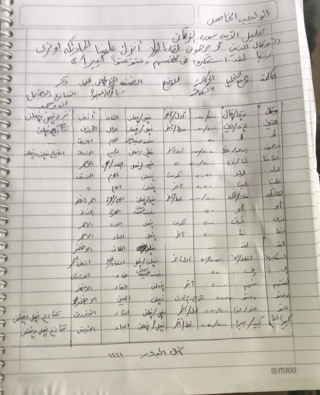 الواجب الخامس/ الدورة السادسة - صفحة 2 Aa_ayi10