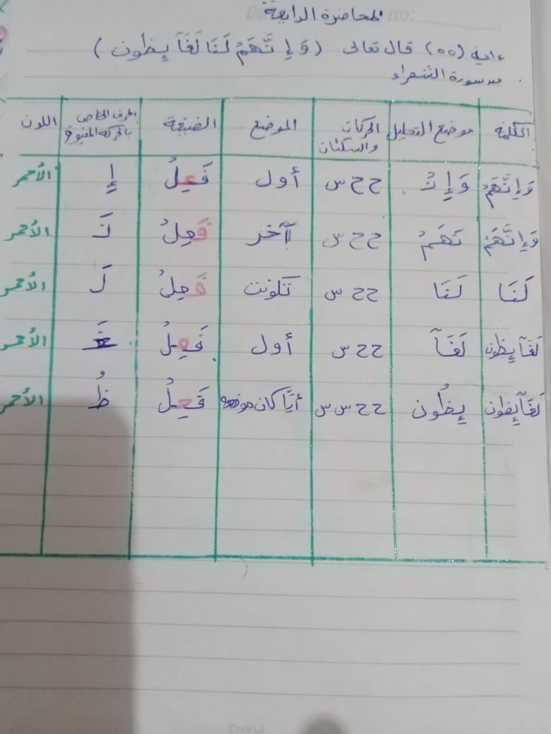 الواجب الثاني / الدورة السابعة - صفحة 6 Aa_eoi10