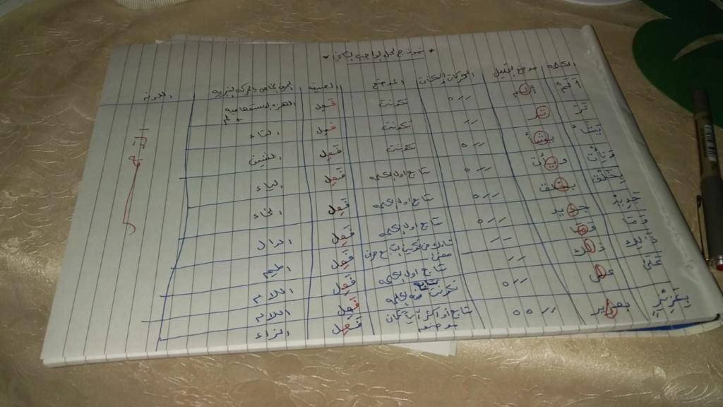 الواجب الثاني / الدورة السادسة - صفحة 4 Aa_i10