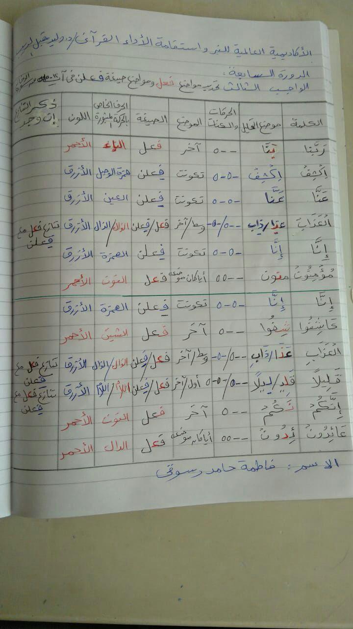 الواجب الثالث / الدورة السابعة - صفحة 12 Aa_yac14