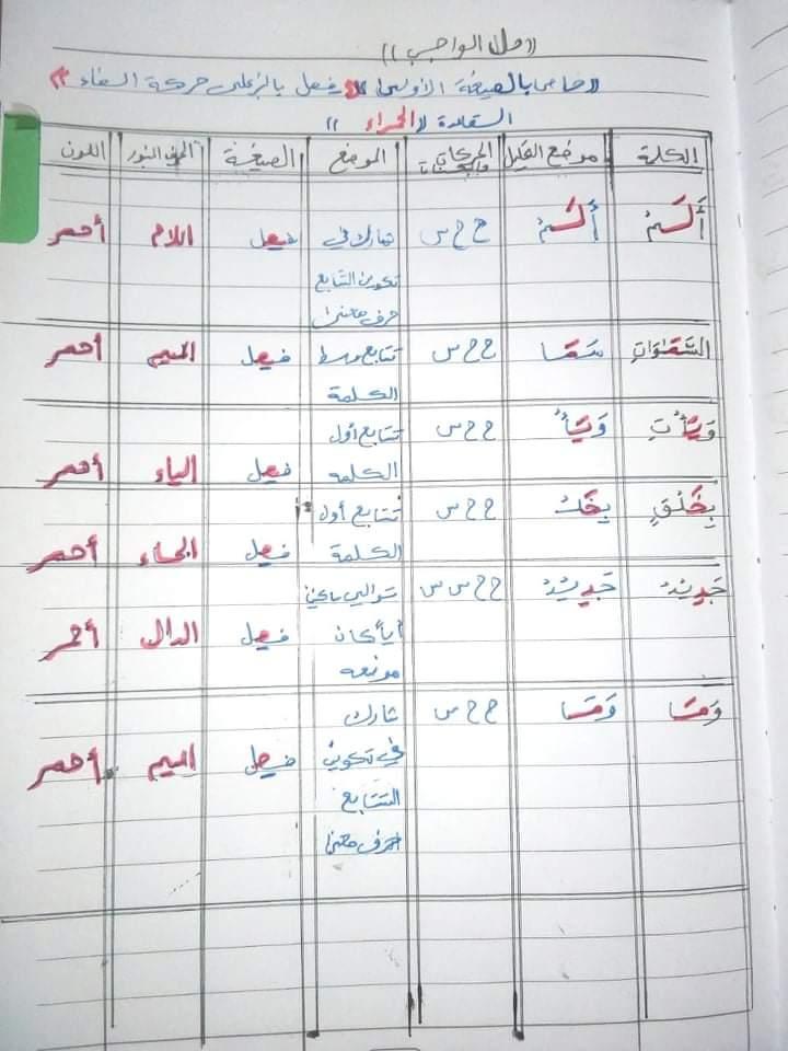 الواجب الثاني / الدورة السادسة - صفحة 4 Aaa110