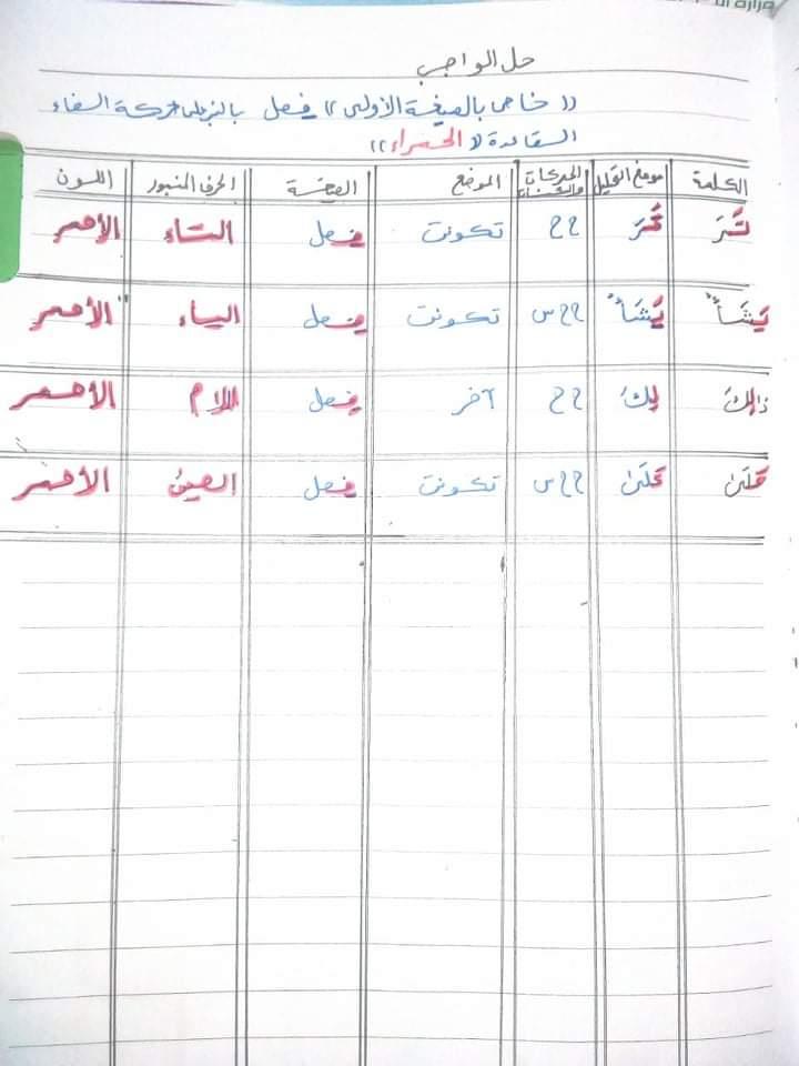 الواجب الثاني / الدورة السادسة - صفحة 4 Aaa_210