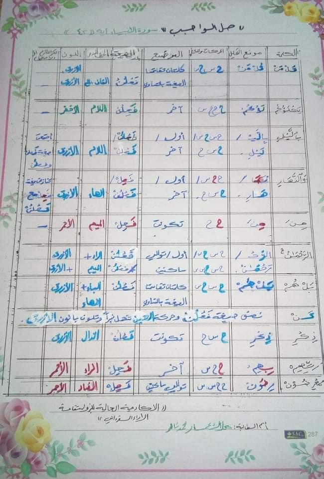 الواجب الرابع/ الدورة السادسة - صفحة 3 Aaa_a_14