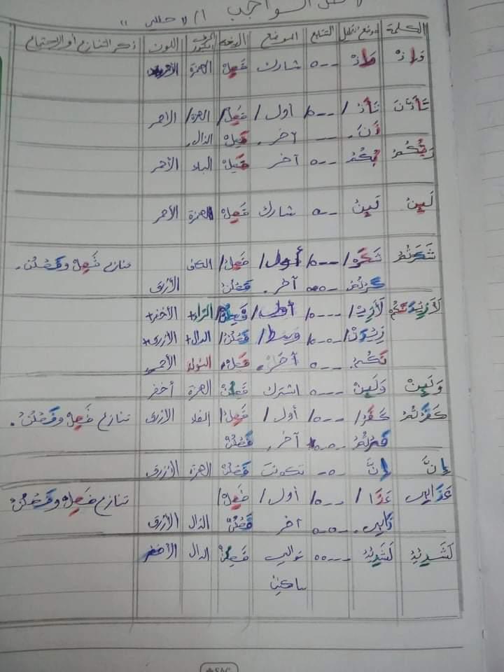 الواجب السادس/ الدورة السادسة - صفحة 3 Aaa_a_18