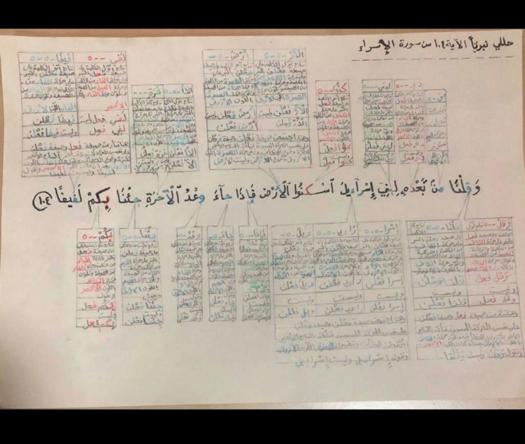 الواجب الخامس / الدورة السابعة - صفحة 5 Aaa_ay25