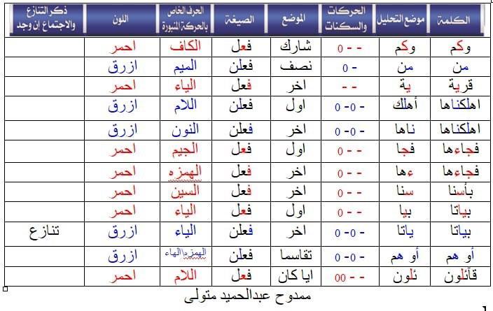 الواجب الرابع/ الدورة الرابعة Aaciy_11