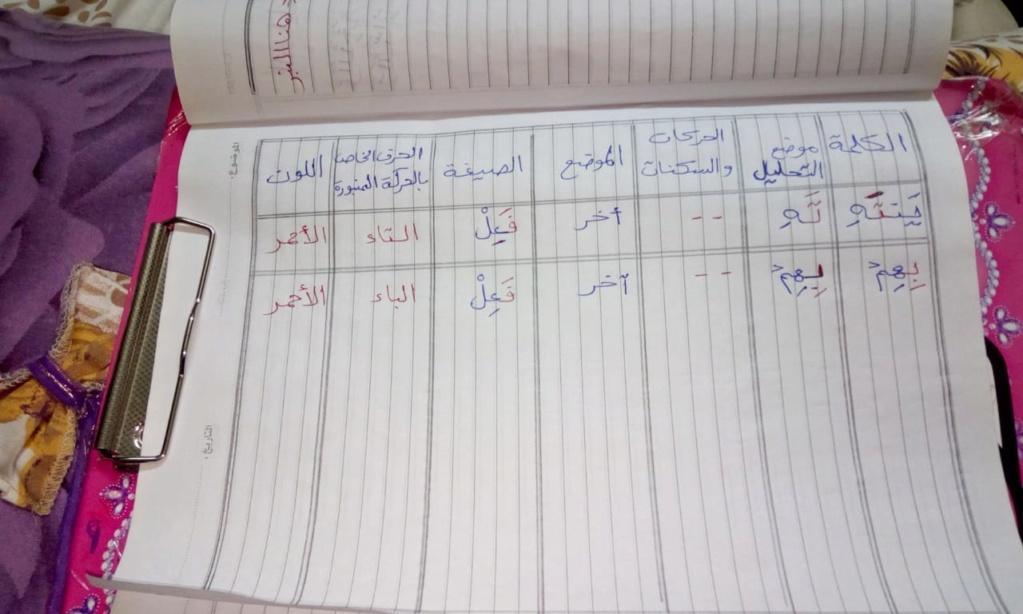 الواجب الثاني/ الدورة الخامسة - صفحة 5 Aao12