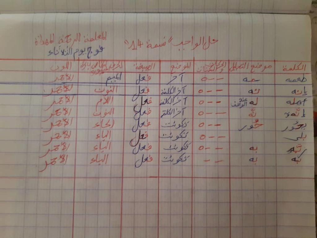 الواجب الأول / الدورة السادسة  - صفحة 3 Aao14_10