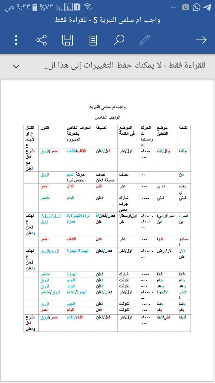 الواجب الخامس / الدورة السابعة - صفحة 5 Aao17