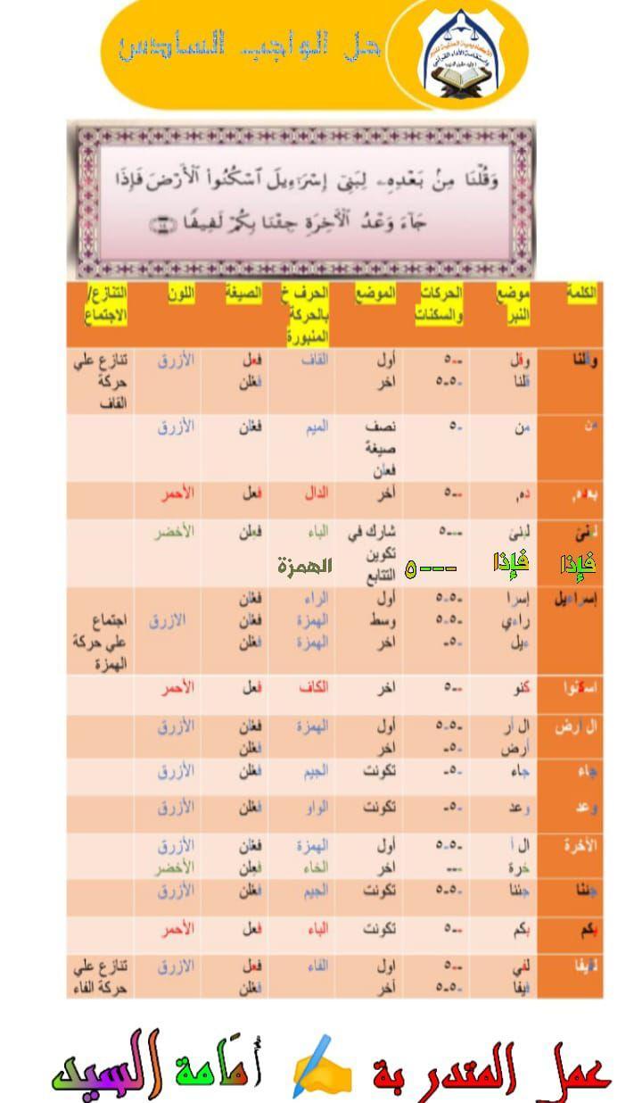 الواجب الخامس / الدورة السابعة - صفحة 13 Aao18