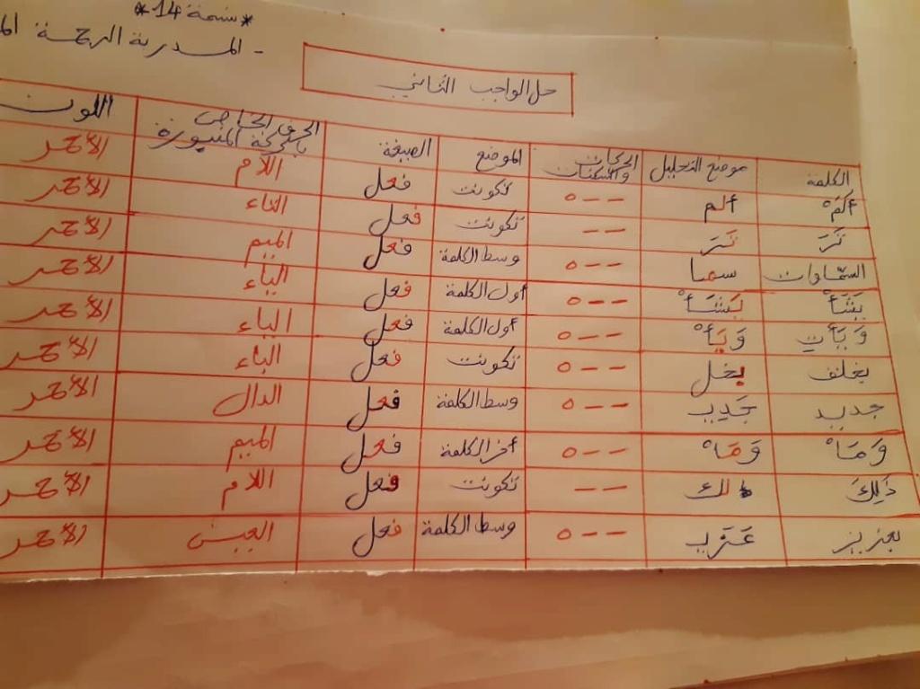 الواجب الثاني / الدورة السادسة - صفحة 4 Aao_1410