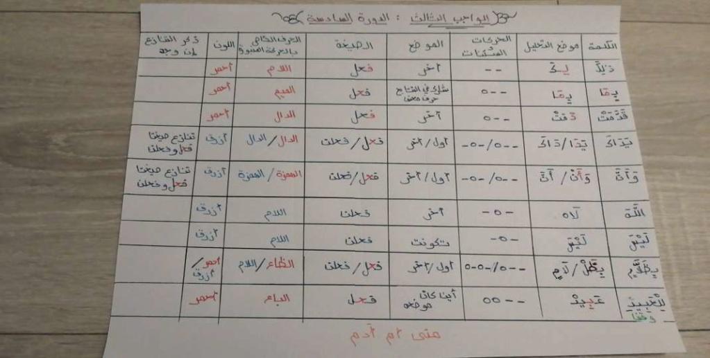 الواجب الثالث / الدورة السادسة - صفحة 2 Aao_a_34