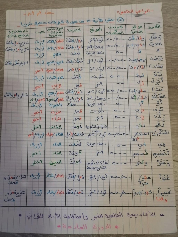 الواجب الخامس/ الدورة السادسة - صفحة 2 Aao_a_42