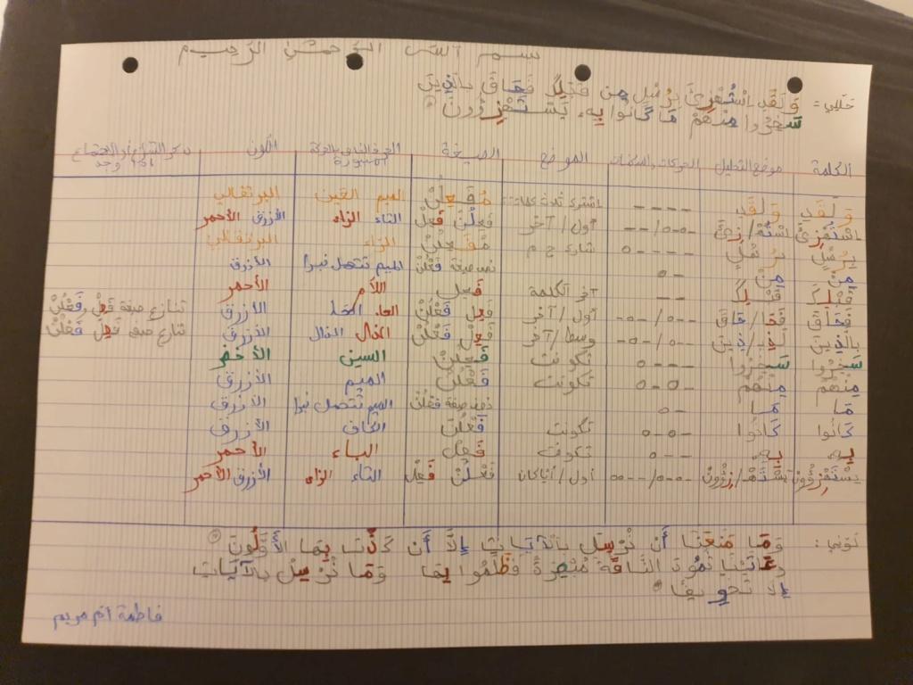 الواجب السابع/ الدورة السادسة - صفحة 2 Aao_a_48