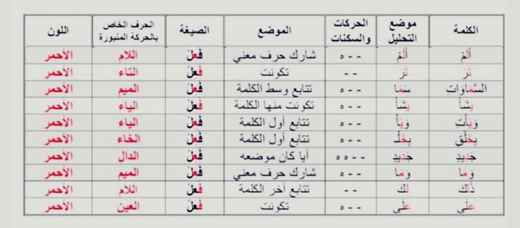 الواجب الثاني / الدورة السادسة - صفحة 4 Aao_aa41