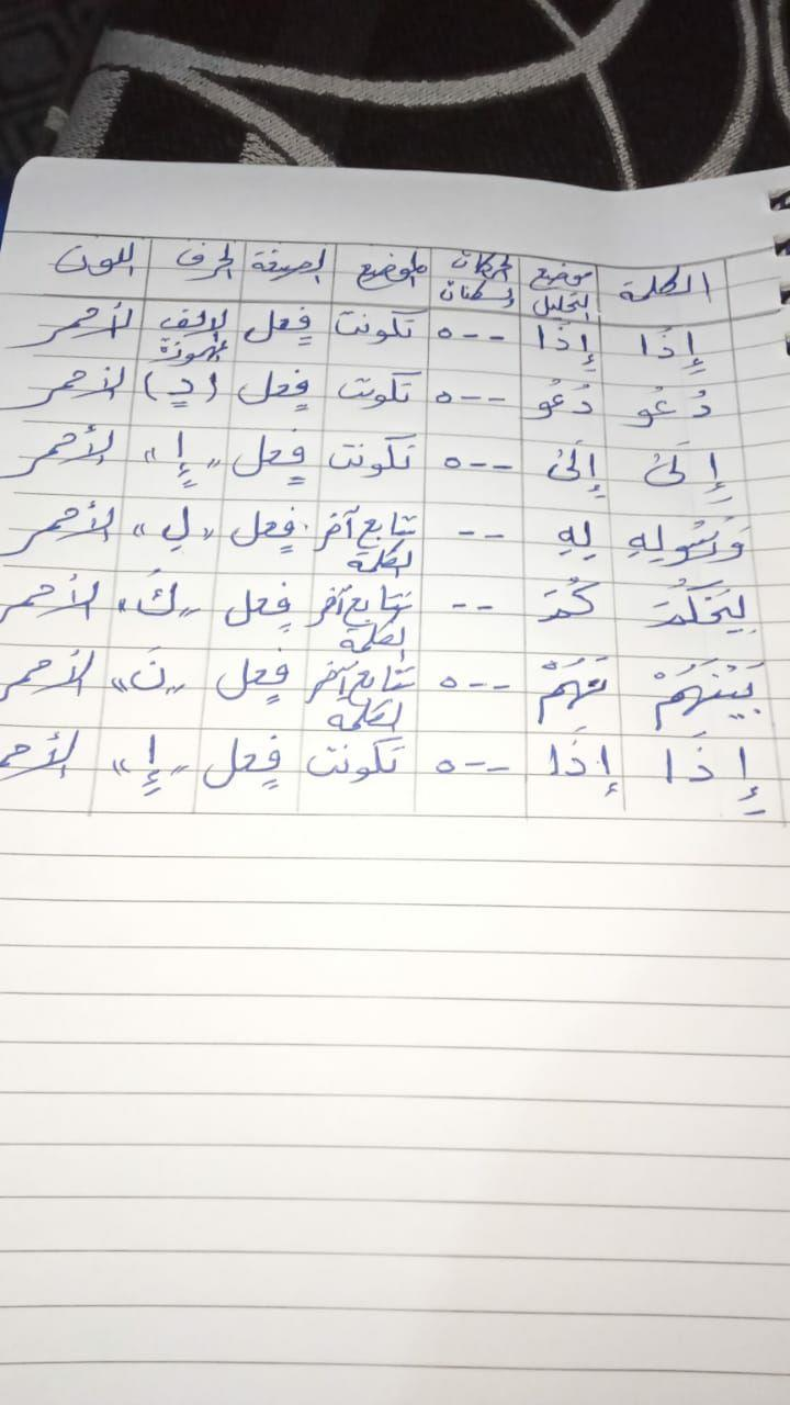 الواجب الأول / الدورة السابعة Aao_ae10