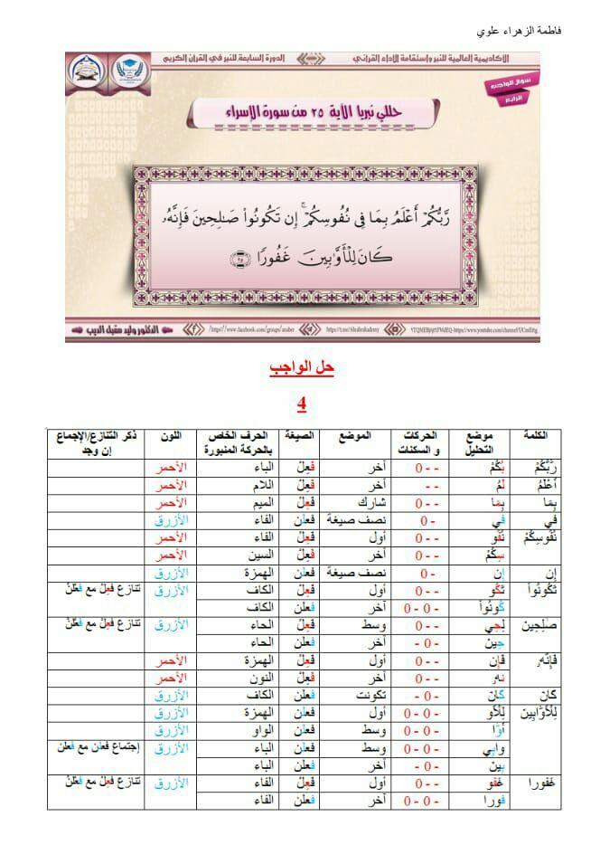 الواجب الرابع / الدورة السابعة  - صفحة 12 Aao_ae16