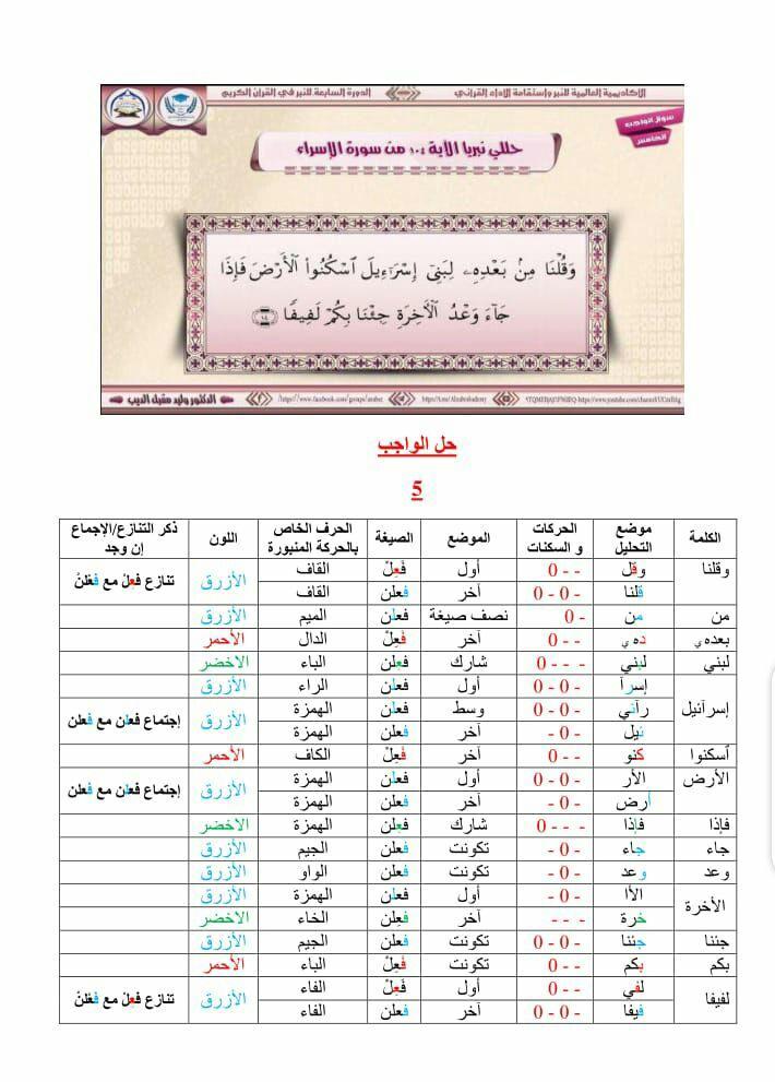 الواجب الخامس / الدورة السابعة - صفحة 3 Aao_ae17