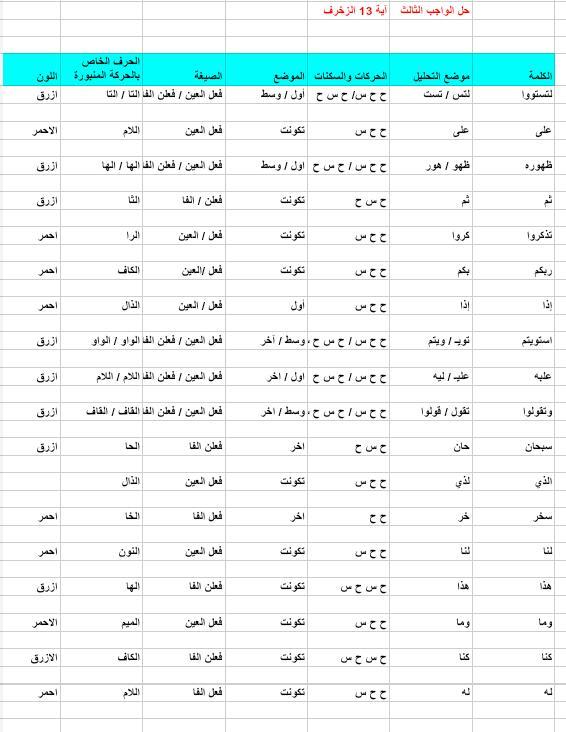 الواجب الثالث / الدورة الخامسة - صفحة 5 Aao_ai12