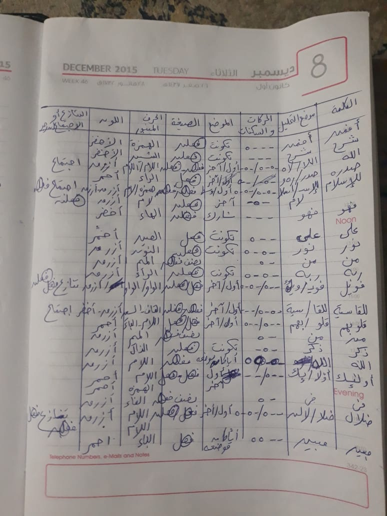الواجب الخامس / الدورة الخامسة - صفحة 6 Aao_ai21