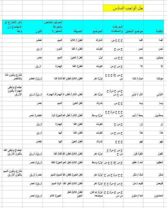 الواجب السادس / الدورة الخامسة - صفحة 2 Aao_ai25