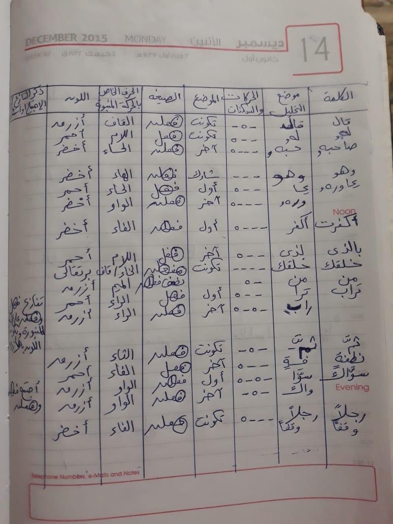 الواجب السابع / الدورة الخامسة Aao_ai27