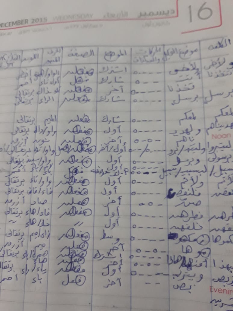 الواجب الثامن / الدورة الخامسة - صفحة 3 Aao_ai30
