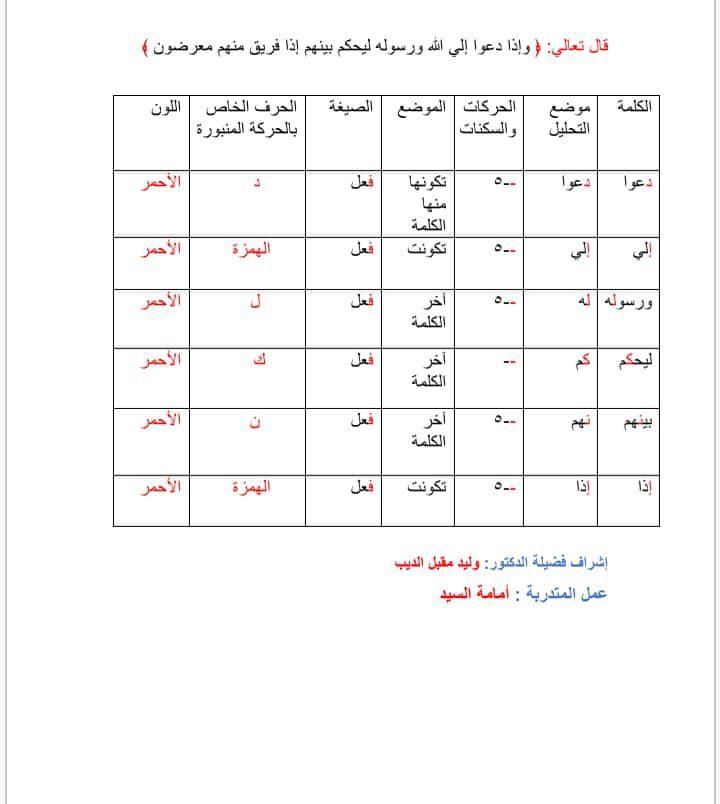 الواجب الأول / الدورة السابعة - صفحة 3 Aao_ao59