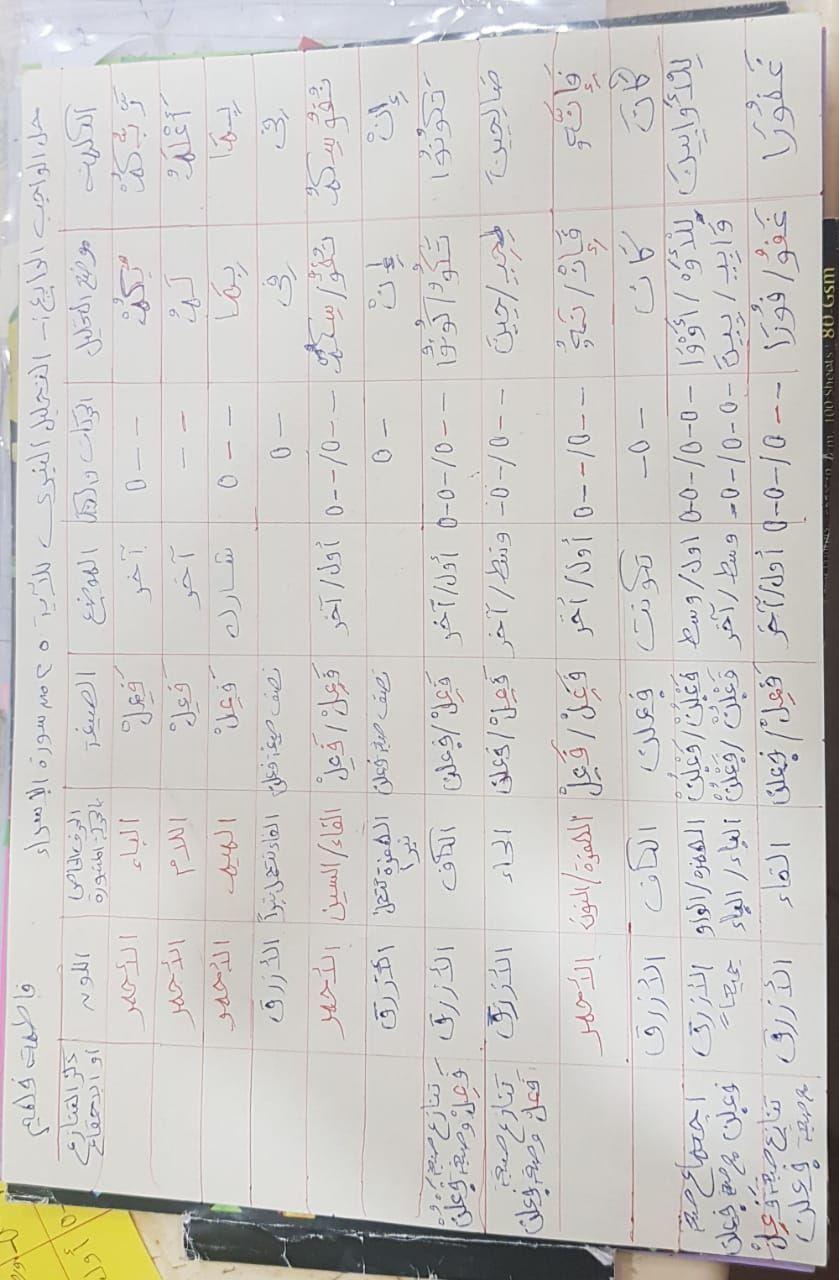 الواجب الرابع / الدورة السابعة  - صفحة 3 Aao_ao73