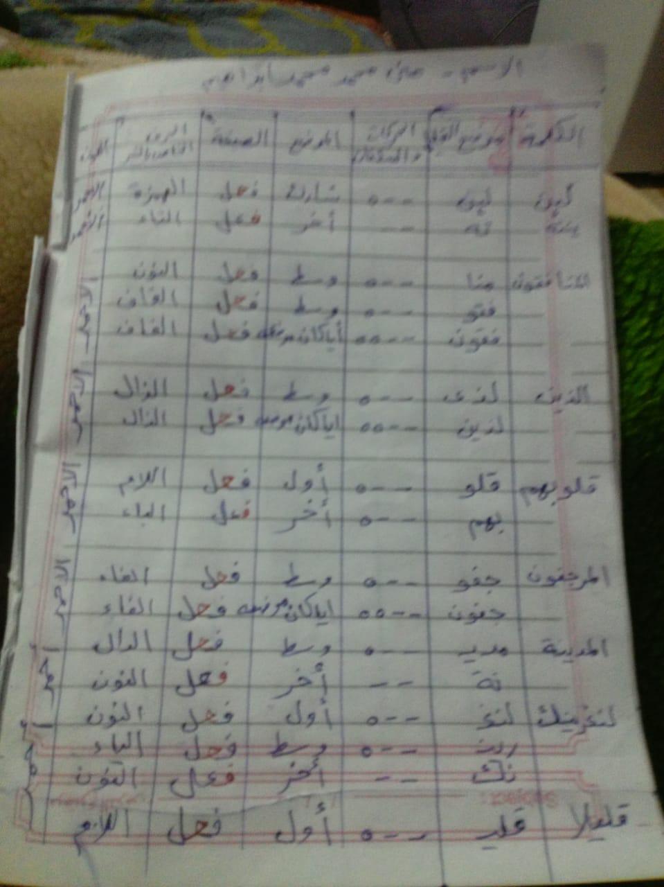 الواجب الثاني/ الدورة الخامسة - صفحة 4 Aao_ay20