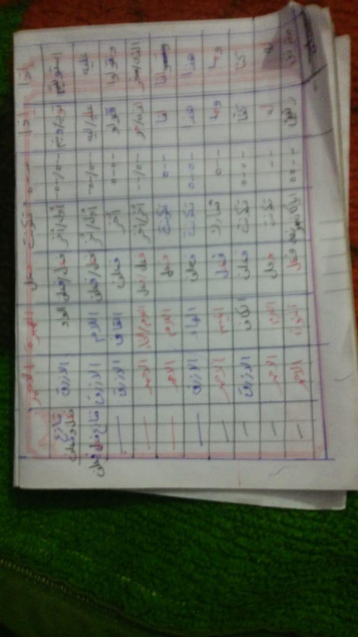 الواجب الثالث / الدورة الخامسة - صفحة 5 Aao_ay24