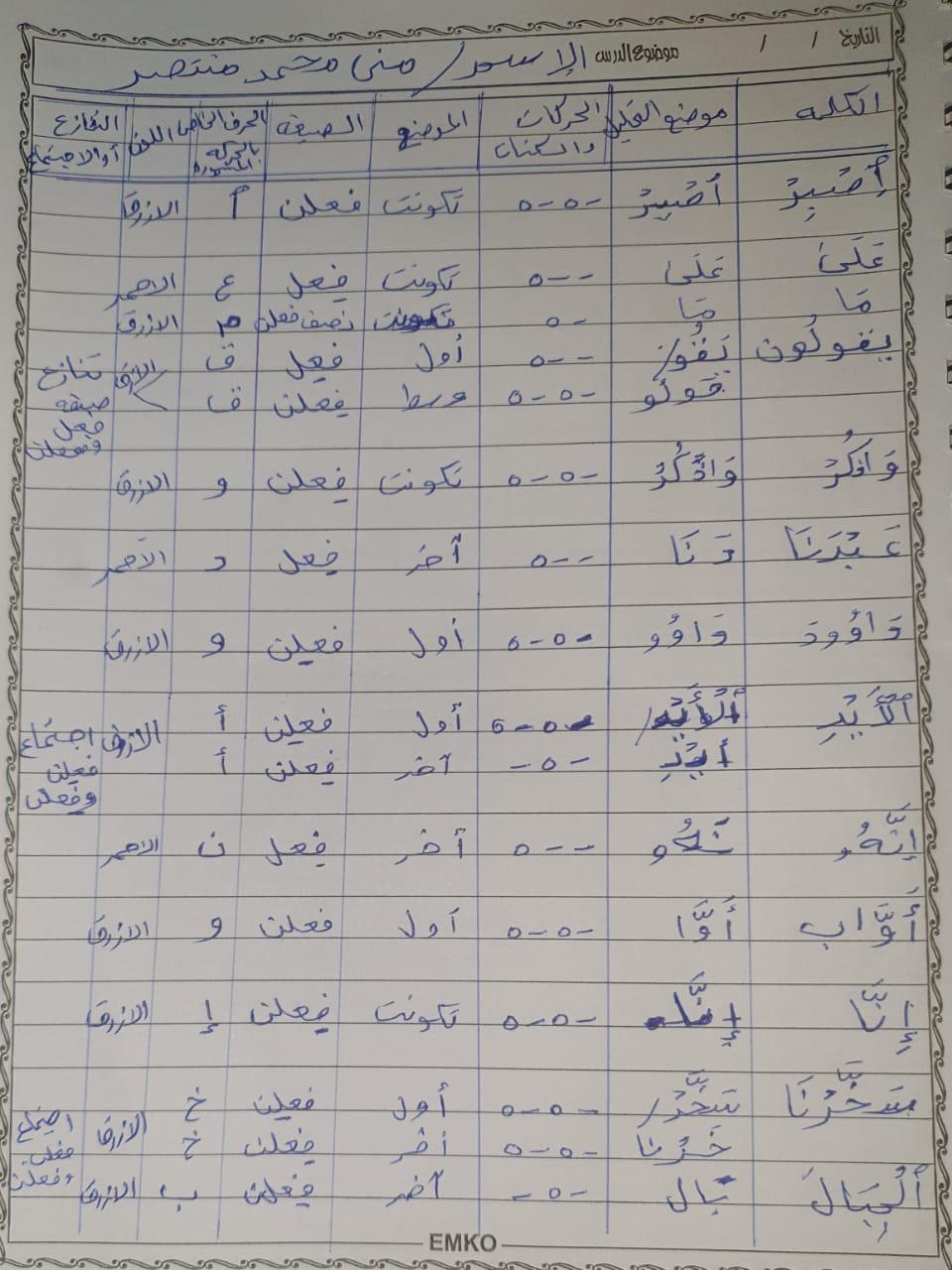 الواجب الرابع / الدورة الخامسة - صفحة 3 Aao_ay26