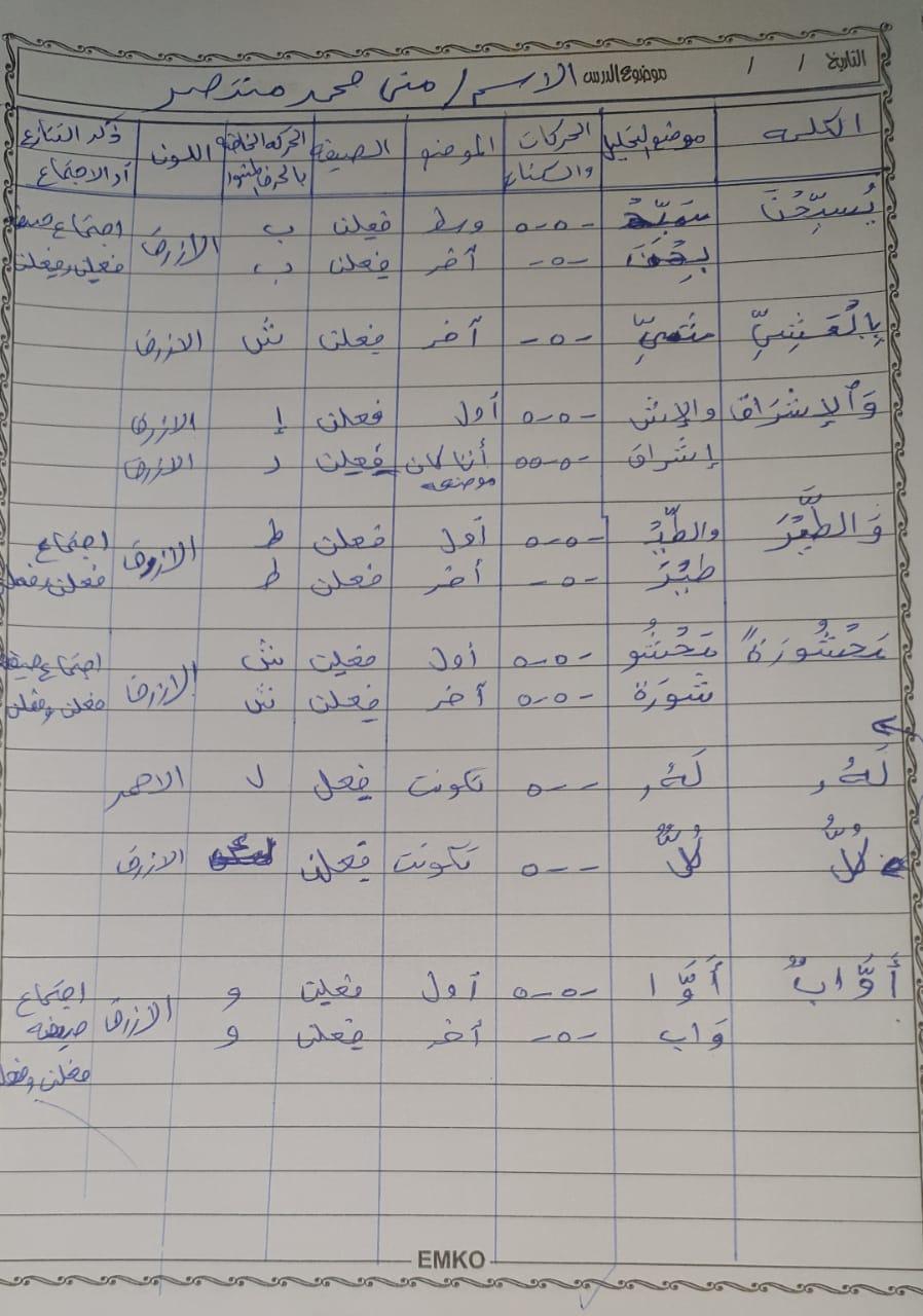 الواجب الرابع / الدورة الخامسة - صفحة 3 Aao_ay27