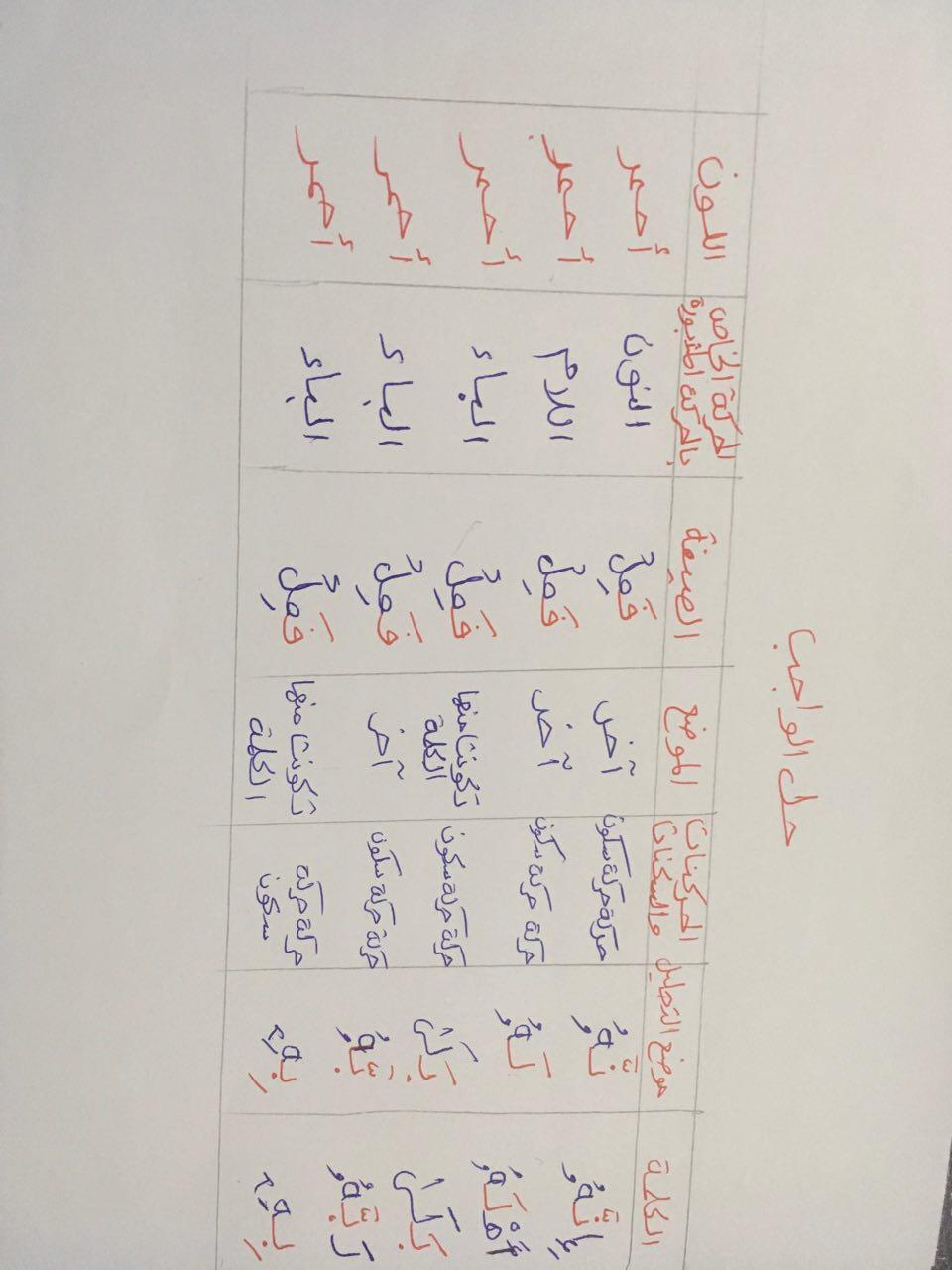 الواجب الأول / الدورة السادسة  - صفحة 3 Aao_ay44
