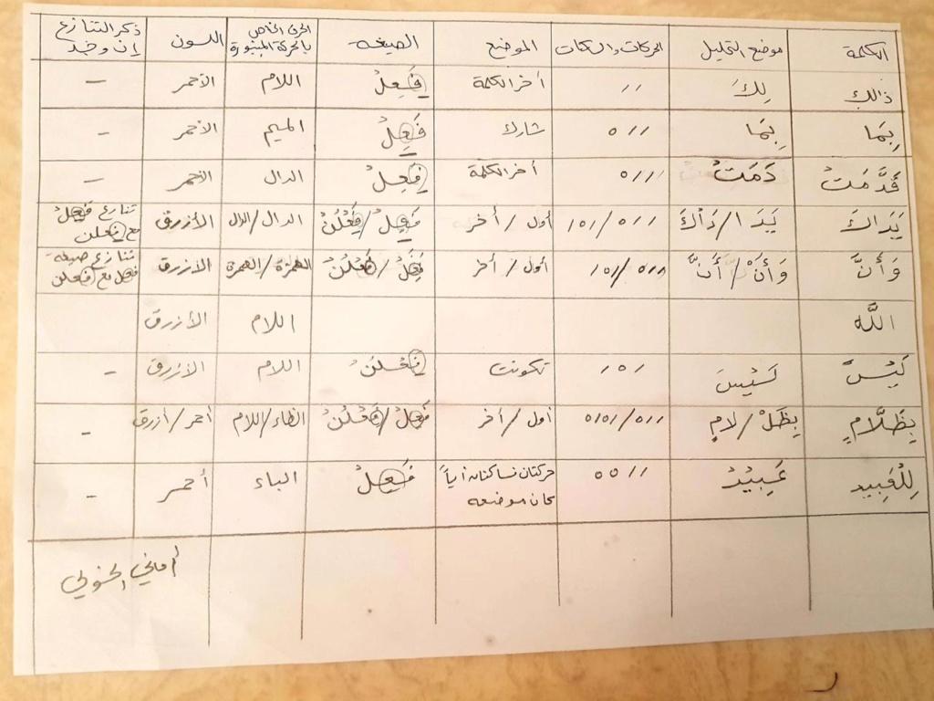 الواجب الثالث / الدورة السادسة - صفحة 2 Aao_ay47