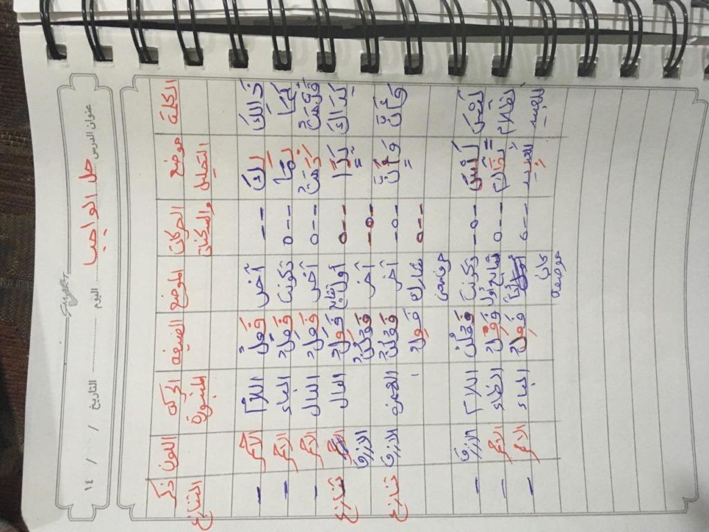 الواجب الثالث / الدورة السادسة - صفحة 5 Aao_ay48