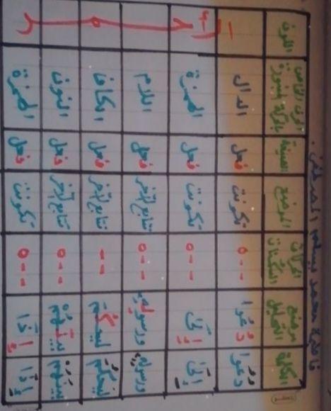 الواجب الأول / الدورة السابعة - صفحة 17 Aao_ay64
