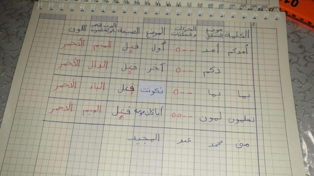 الواجب الثاني / الدورة السابعة - صفحة 14 Aao_ay71