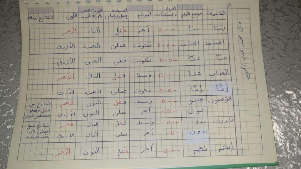 الواجب الثالث / الدورة السابعة - صفحة 13 Aao_ay77