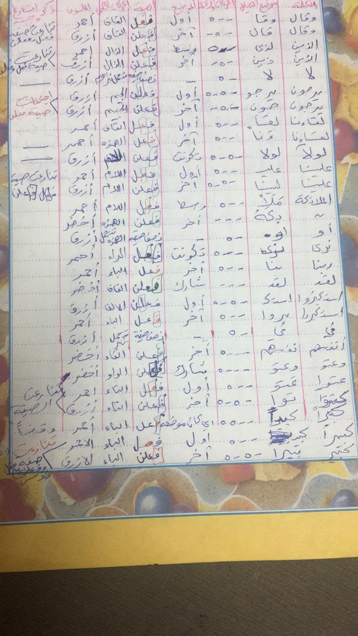 الواجب الخامس/ الدورة السادسة - صفحة 2 Aao_oa13