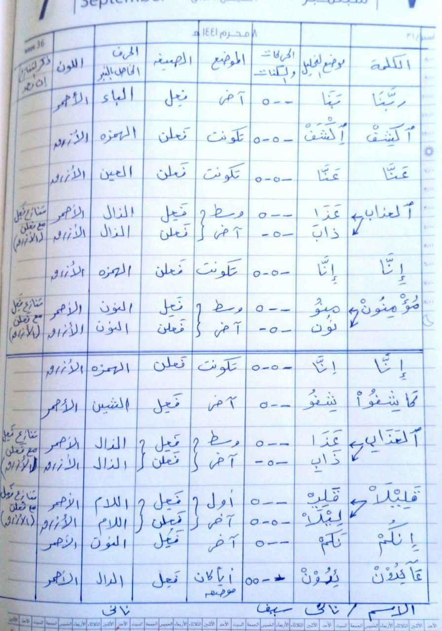 الواجب الثالث / الدورة السابعة - صفحة 3 Aao_oa18