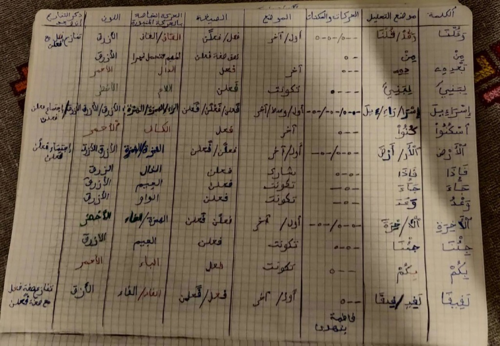 الواجب الخامس / الدورة السابعة - صفحة 11 Aao_oa23