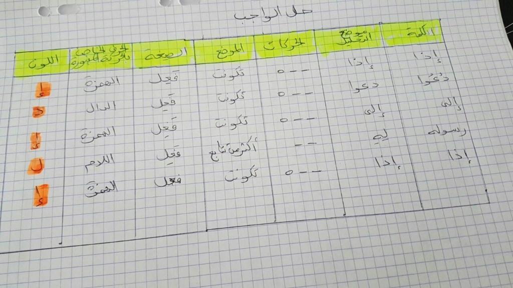 الواجب الأول / الدورة السابعة - صفحة 15 Aao_oi19